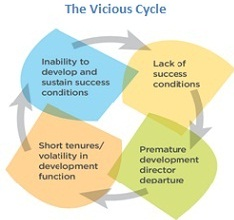 ViciousCycle