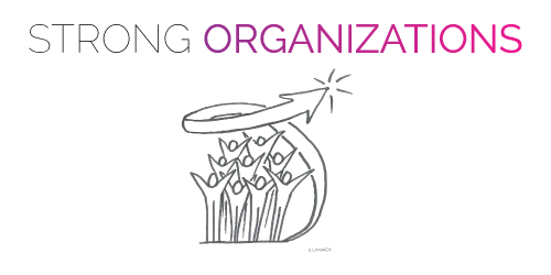 Strong Organizations
