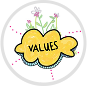 Values Website Bug