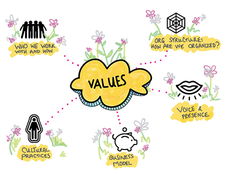 Values-Engine-Visual-Newsletter